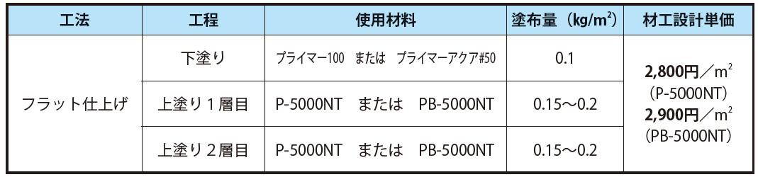 規格・価格例